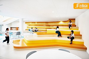 طراحی داخلی فضای آموزشی کودکان