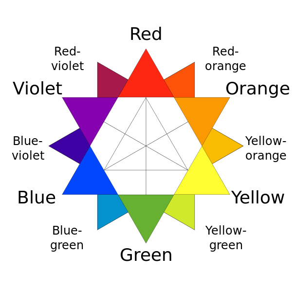 [تصویر: Color_star-en_svg.png]