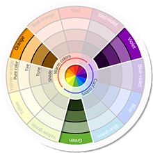 [تصویر: color_wheel_secondary_colors_small%20-%20Copy.png]