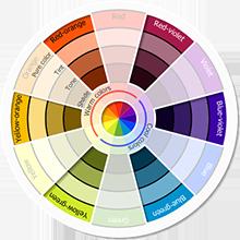 رنگ های گروه سوم ، رنگ های ثالث