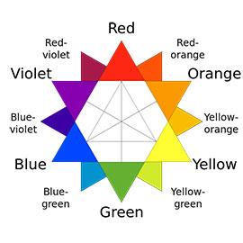 13 اصل اساسی انتخاب رنگ که هرکس باید بداند.