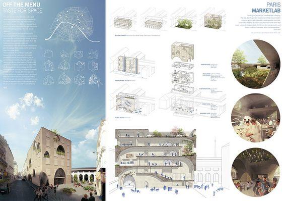 شیت بندی معماری و طراحی داخلی