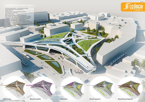 مجموعه 20 نمونه شیت بندی معماری
