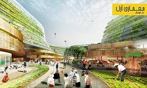 معماری پایدار: معماری مجموعه ای به نام
