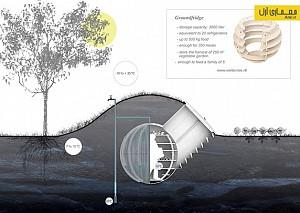 خلاقیت: طراحی یخچالی زیرزمینی که انرژی الکتریکی مصرف نمی کند.