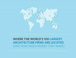 100 شرکت معماری  برتر در دنیا