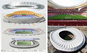 معماری ورزشگاه اختصاصی تیم اتلتیکو مادرید
