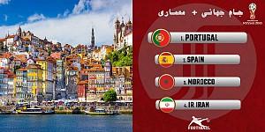 معماری پرتغال: با معماری کشورهای حاضر در جام جهانی 2018 آشنا شوید