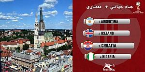 معماری کرواسی: با معماری کشورهای حاضر در جام جهانی 2018 آشنا شوید