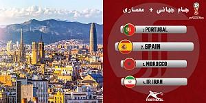 معماری کشور اسپانیا : با معماری کشورهای حاضر در جام جهانی 2018 آشنا شوید