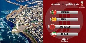 معماری مراکش: با معماری کشورهای حاضر در جام جهانی 2018 آشنا شوید
