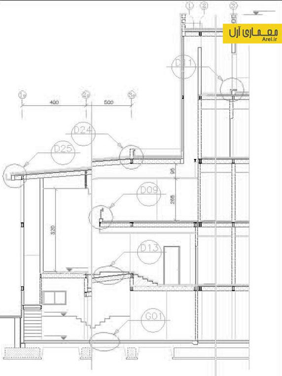 دانلود پلان و دیتیل های ساختمان اداری برنامه بودجه ی قزوین