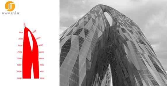 معماری ساختمان،طراحی ساختمان،طراحی آسمان خراش،معماری آسمان خراش