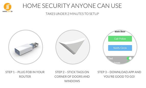 نوآوری در سیستم امنیتی هوشمند،سیستم هوشمند