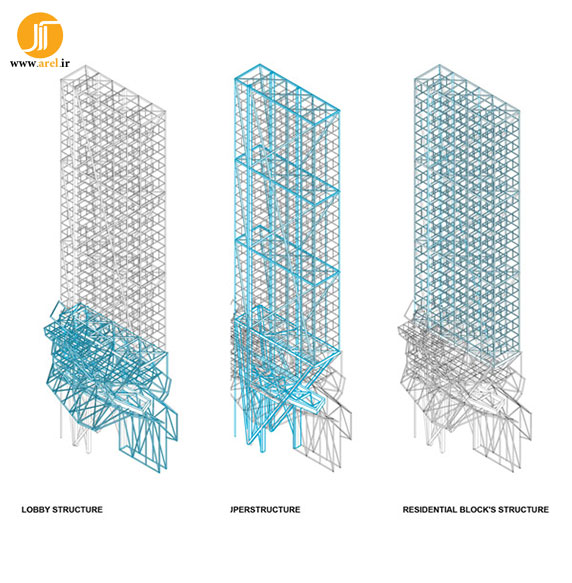 معماری برج،معماری،معماری آینده