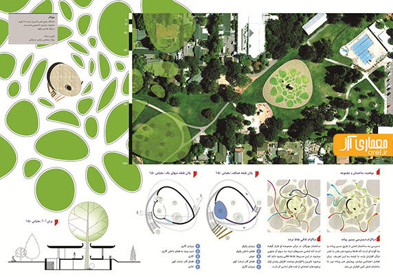 نخستین جشنواره سراسری دانشجویی تجسم هنر در بخش معماری