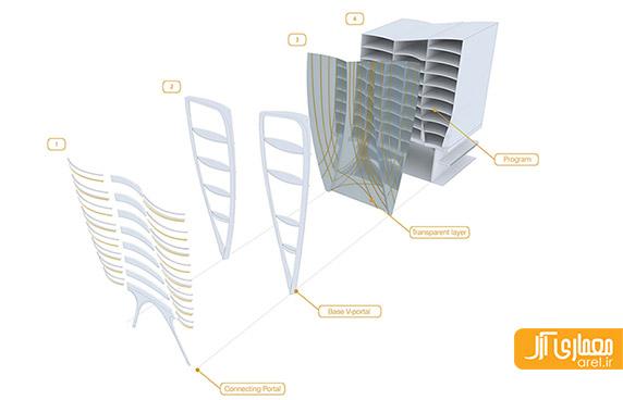 معماری ساختمان مسکونی تجاری،طراحی نمای ساختمان مسکونی تجاری،UN Studio
