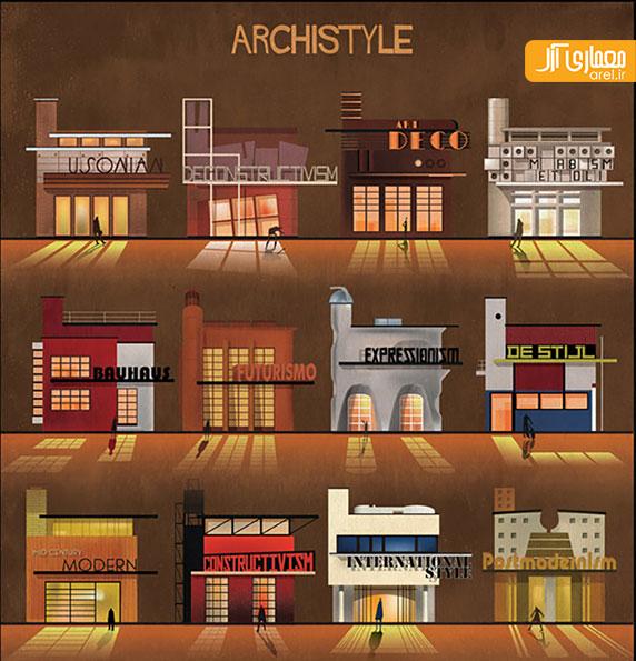 اینبار با فدریکو بابینا و طراحی پوستر های سبک های معماری معاصر