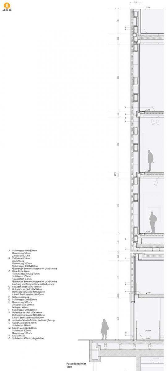 طراحی و معماری موزه باوهاوس با طبقه ای متحرک