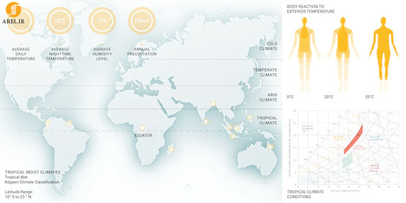 معرفی متریال : طراحی پوسته هیدرولیکی جهت  ایجاد سیستم سرمایشی