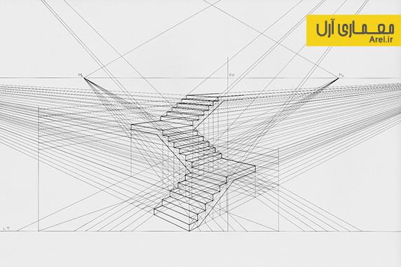 وب سایت معماری آرل