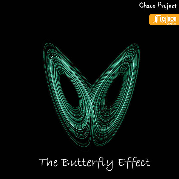 اثر پروانه ای،The Butterfly Effect