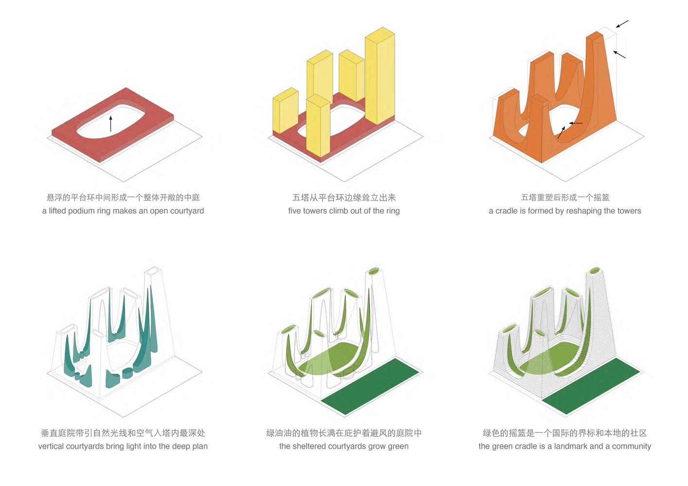 روند طراحی معماری