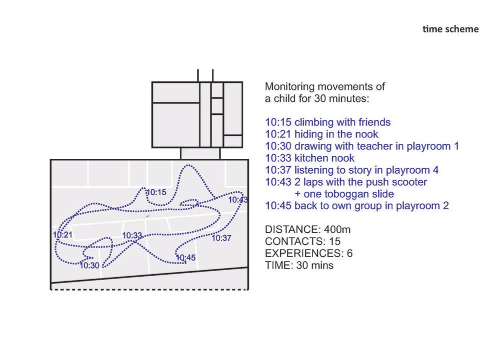 طراحی داخلی خلاقانه مدرسه ابتدایی