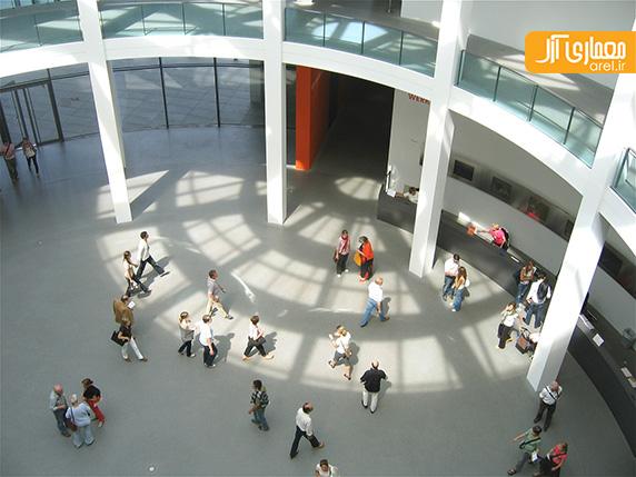 موزه پیناکوک درمدرن، نمونه ای از مراکز هنری امروزین
