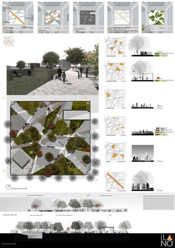 for Interior design study material pdf