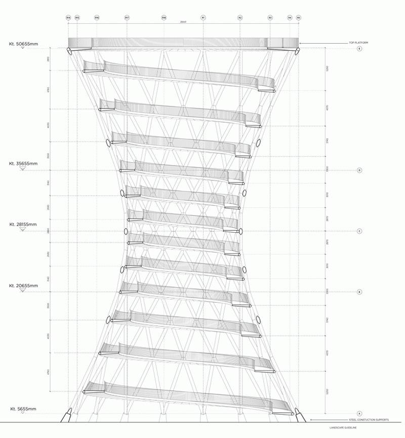 برج مشاهده در بین جنگل و دیدی پانوراما از دانمارک
