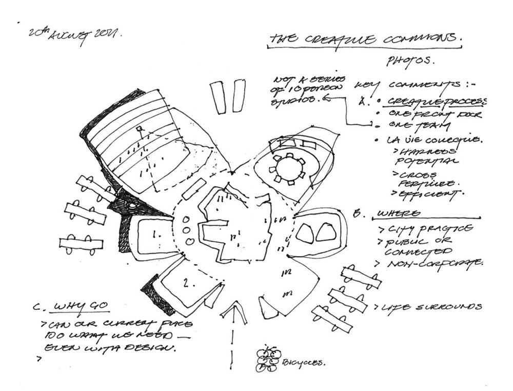 روند طراحی اداری
