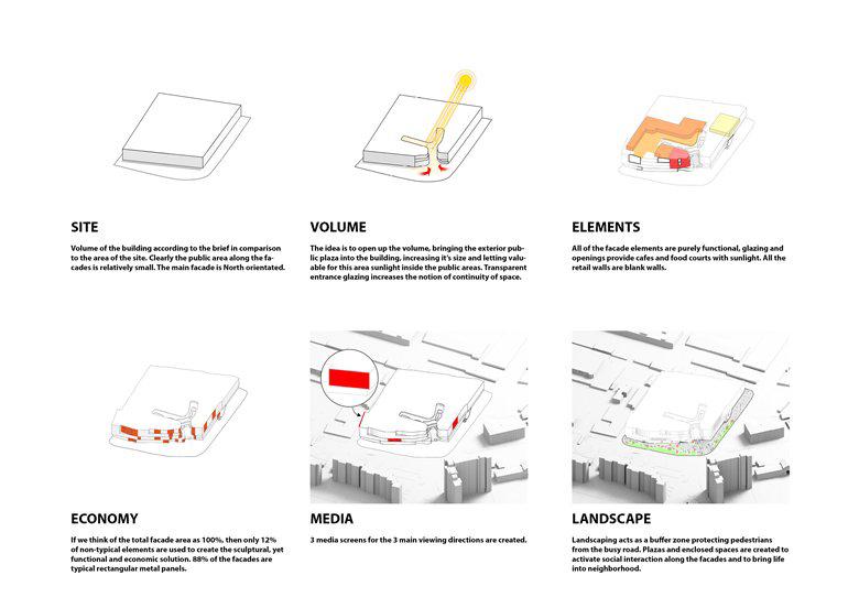 طراحی مجتمع تجاری با نمای پویا