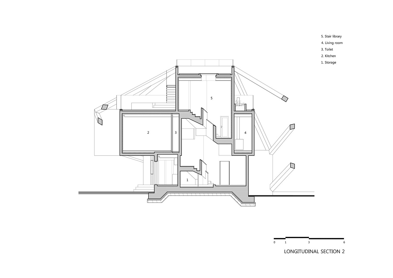 طراحی و ساخت ویلا