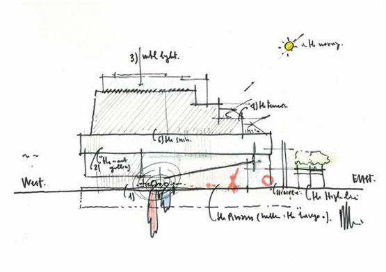 اهمیت اسکیس در پروژه های معماری رنزو پیانو