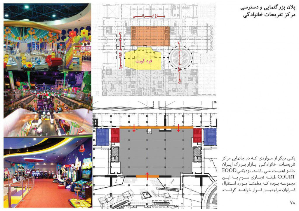 مراکز تفریحی ایران مال