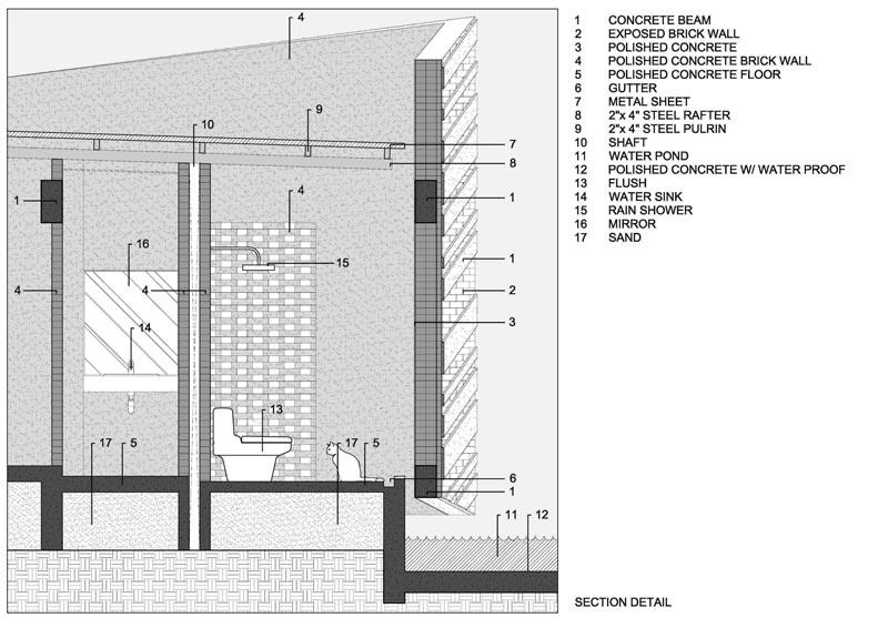 طراحی سازه معماری
