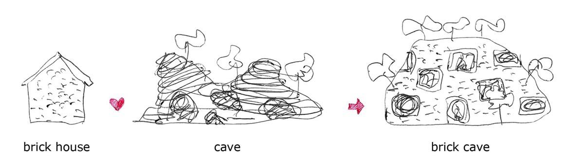 کانسپت معماری با غار
