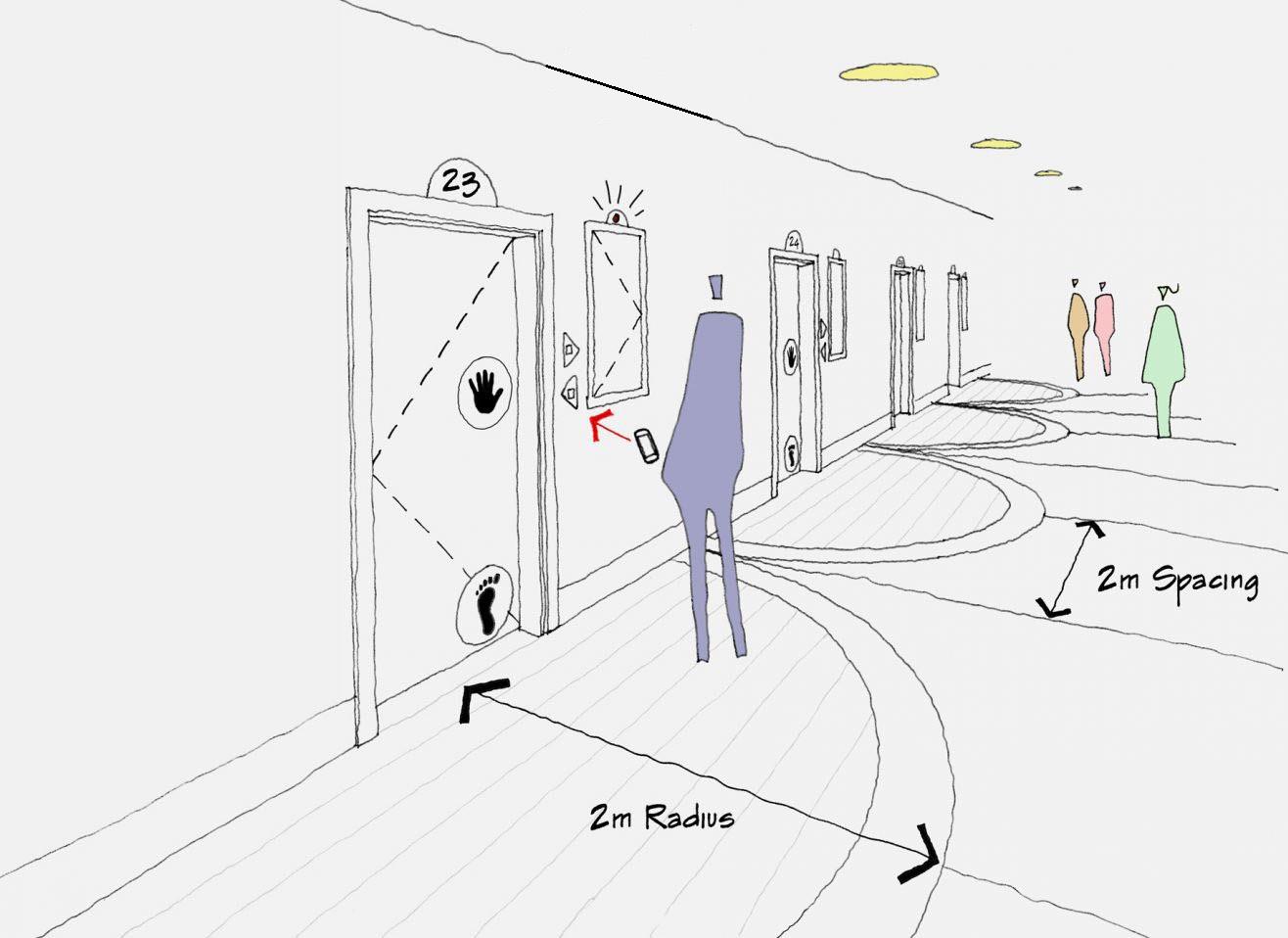 آینده معماری  در دنیای پس از COVID-19 چگونه است؟