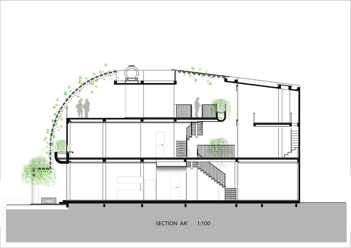 پلان و نمای خانه های تونلی