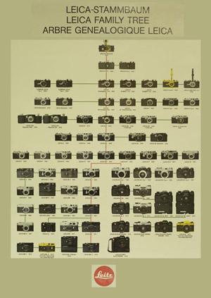نمایشگاه 99 سال با دوربینهای لایکا در موزه عکسخانه شهر