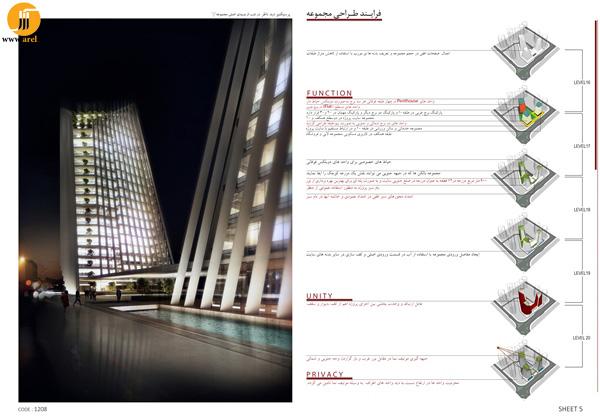 مسابقه طراحی مجتمع مسکونی،مسابقه معماری،مسابقه طراحی مجتمع آفتاب